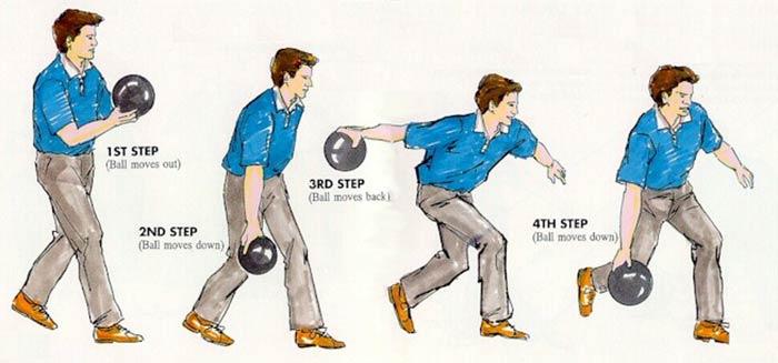 نحوه حرکت با توپ بولینگ آموزش بولینگ