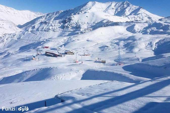 مرتفع ترین پیست اسکی جهان