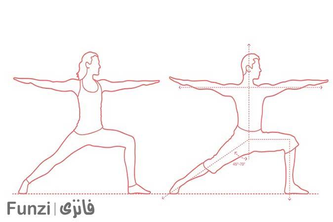 حالت جنگجو در آموزش یوگا